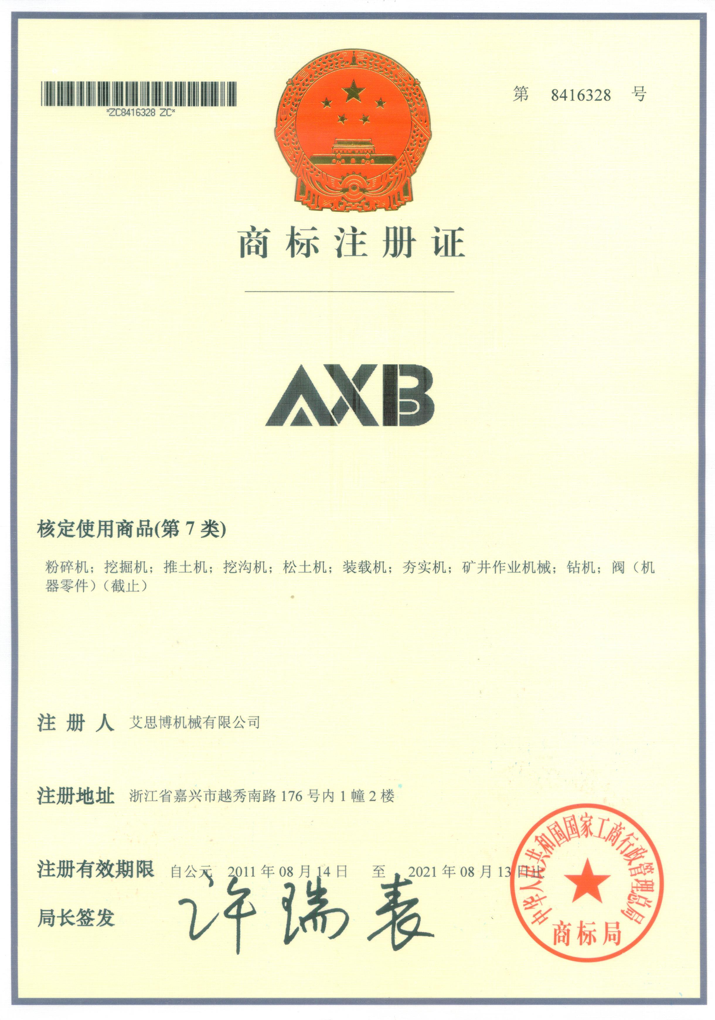 REGISTERED AXB BRAND